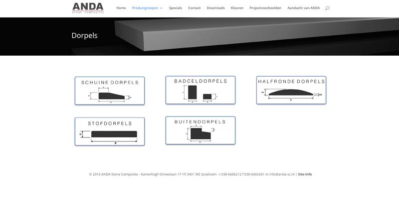 Website ANDA 1